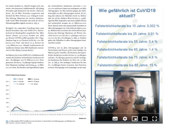 Epidemioloisches Bulletin 5/2021 RKI